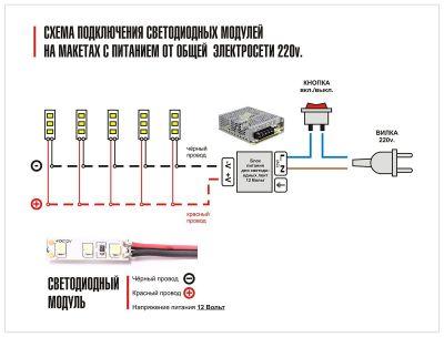 2,5 см. светодиодный модуль для внутренней подсветки (12 Вольт)